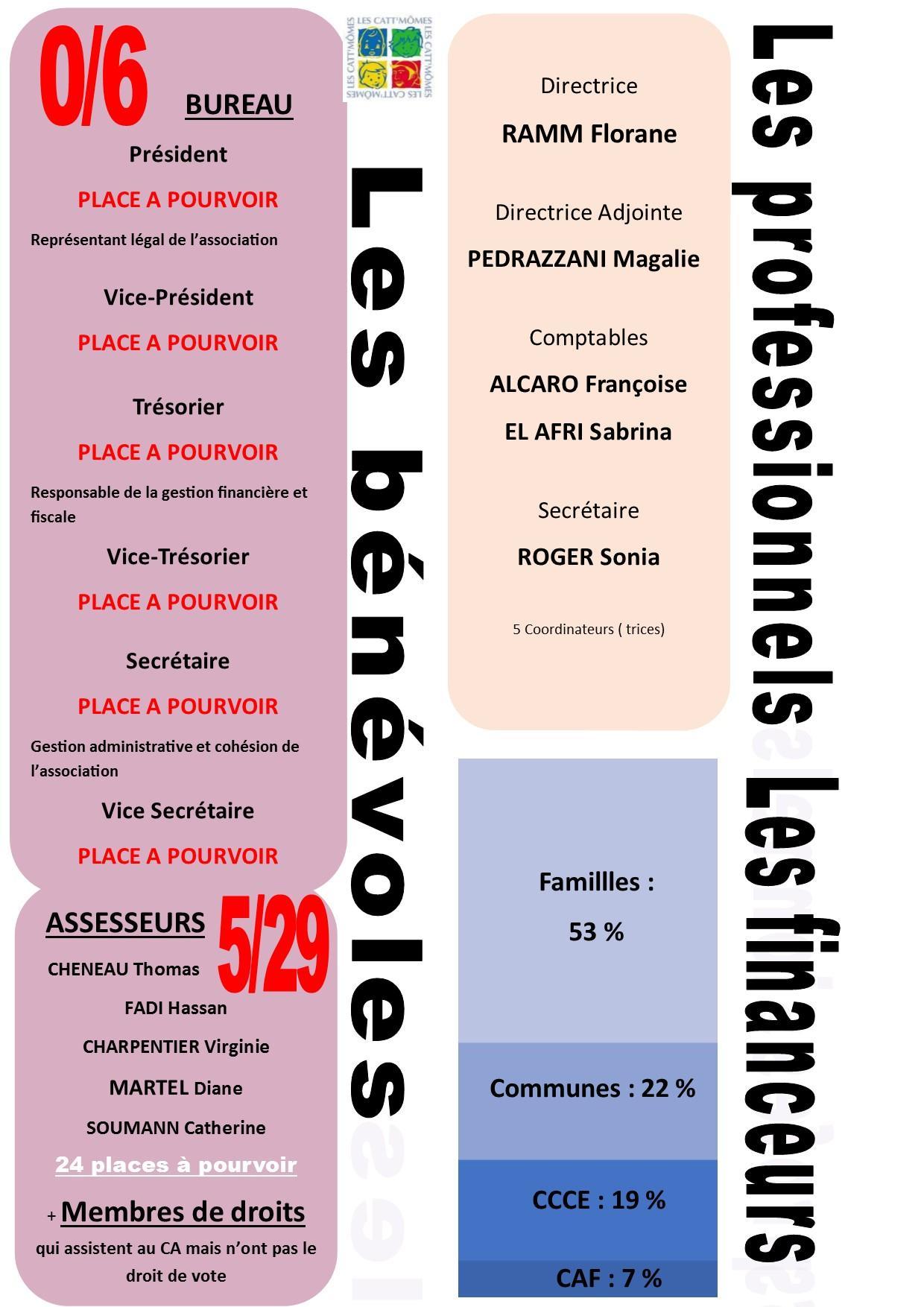 2021 03 23 presentation association 1
